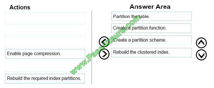 pass4itsure 70-462 exam question q3-1