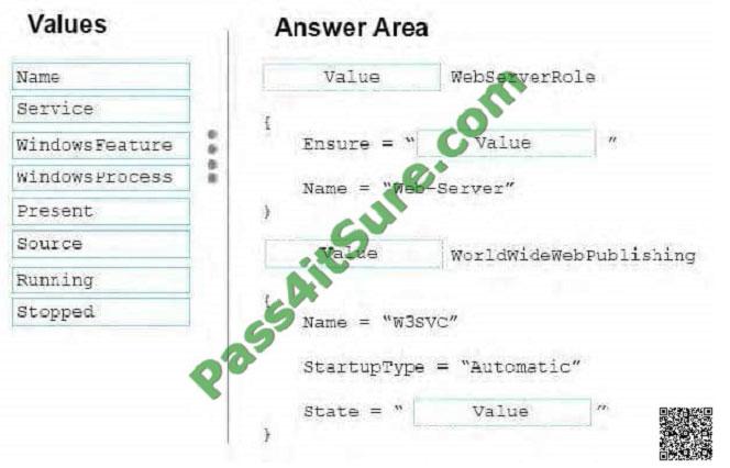 pass4itsure 70-740 exam question q13