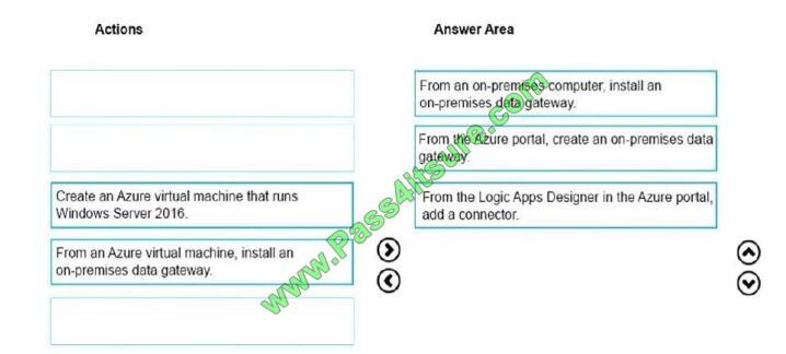Pass4itsure AZ-103 exam questions-q2-2