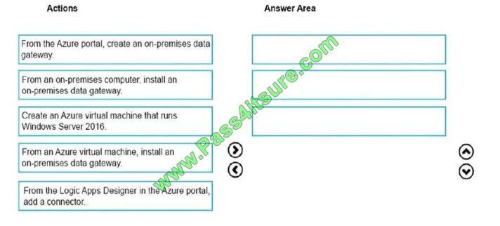 Pass4itsure AZ-103 exam questions-q2