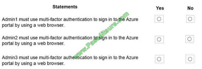 Pass4itsure AZ-103 exam questions-q9-2
