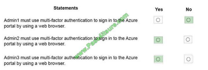 Pass4itsure AZ-103 exam questions-q9-3